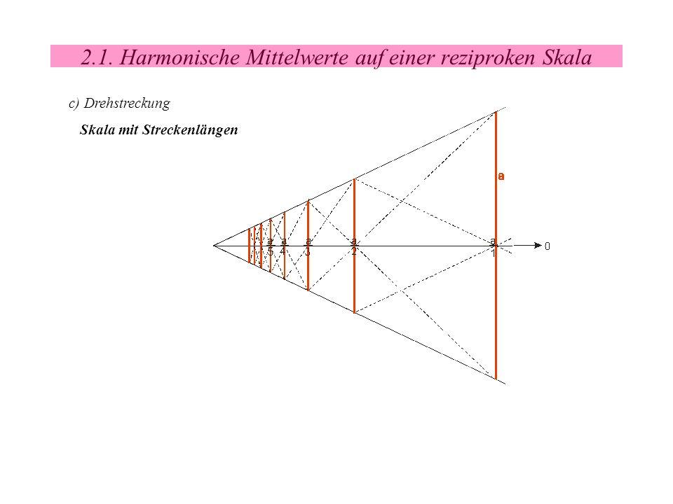 2.1. Harmonische Mittelwerte auf einer reziproken Skala c) Drehstreckung Skala mit Streckenlängen