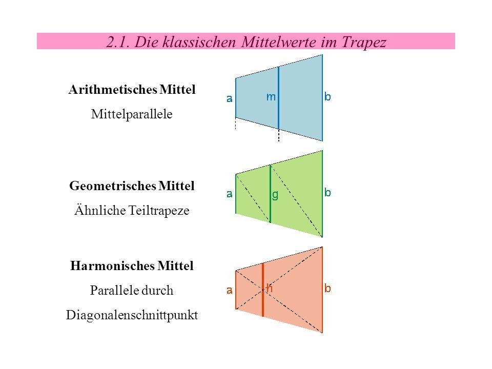 2.1. Die klassischen Mittelwerte im Trapez Arithmetisches Mittel Mittelparallele Harmonisches Mittel Parallele durch Diagonalenschnittpunkt Geometrisc