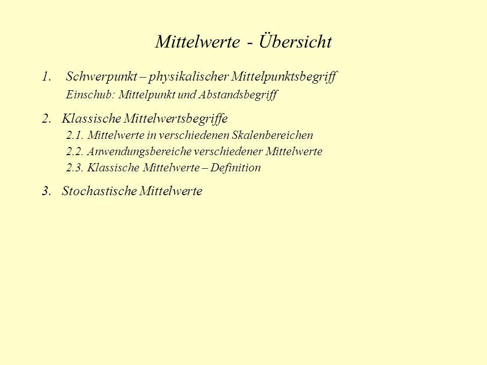 Mittelwerte - Übersicht 1.Schwerpunkt – physikalischer Mittelpunktsbegriff Einschub: Mittelpunkt und Abstandsbegriff 2.