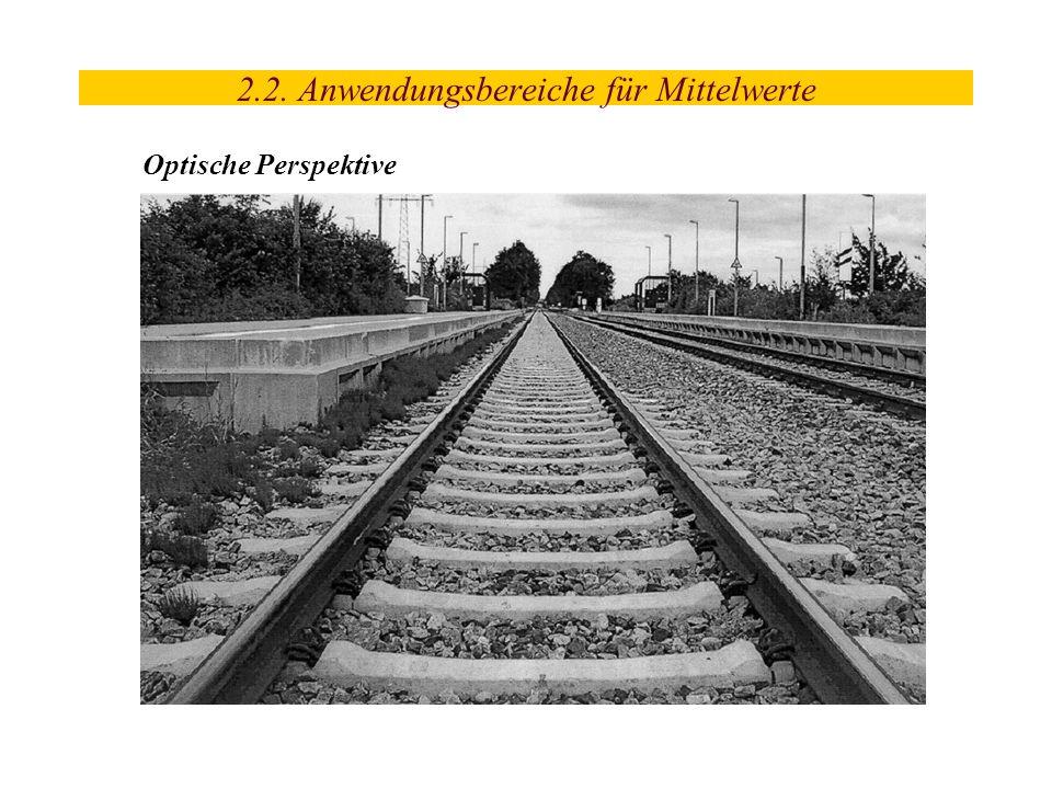 2.2. Anwendungsbereiche für Mittelwerte Optische Perspektive