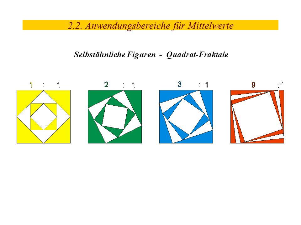 2.2. Anwendungsbereiche für Mittelwerte Selbstähnliche Figuren - Quadrat-Fraktale