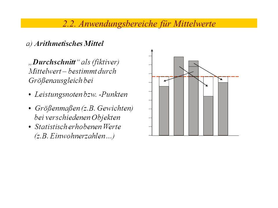 2.2. Anwendungsbereiche für Mittelwerte a) Arithmetisches Mittel Durchschnitt als (fiktiver) Mittelwert – bestimmt durch Größenausgleich bei Leistungs
