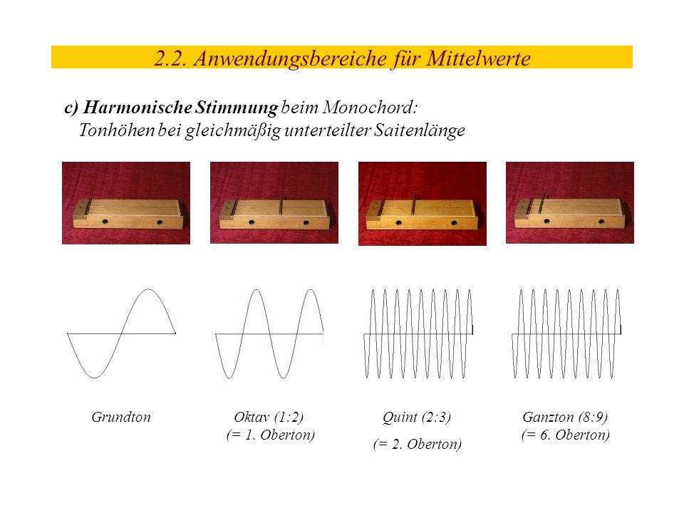 2.2. Anwendungsbereiche für Mittelwerte c) Harmonische Stimmung beim Monochord: Tonhöhen bei gleichmäßig unterteilter Saitenlänge GrundtonOktav (1:2)
