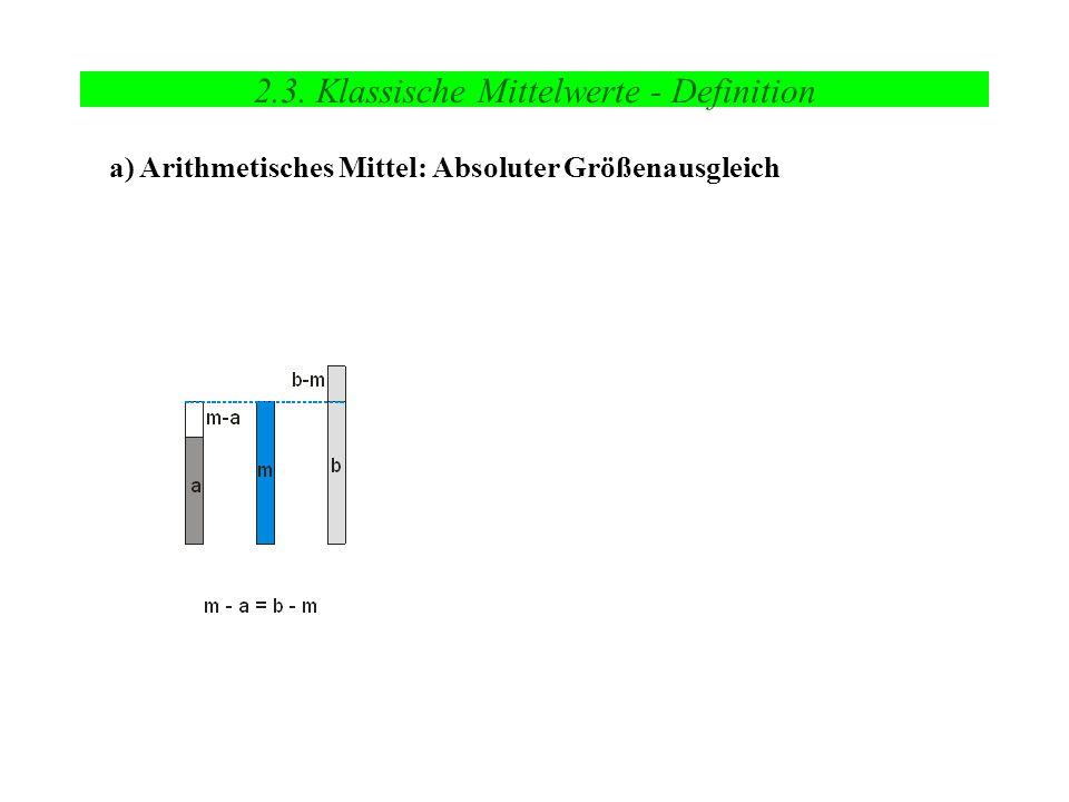 2.3. Klassische Mittelwerte - Definition a) Arithmetisches Mittel: Absoluter Größenausgleich