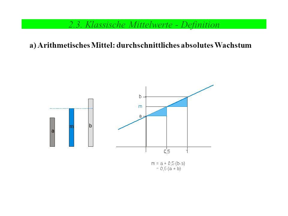 2.3. Klassische Mittelwerte - Definition a) Arithmetisches Mittel: durchschnittliches absolutes Wachstum