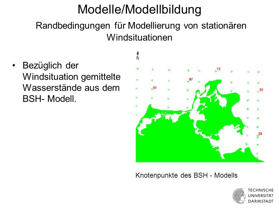 Knotenpunkte des BSH - Modells Modelle/Modellbildung Randbedingungen für Modellierung von stationären Windsituationen Bezüglich der Windsituation gemittelte Wasserstände aus dem BSH- Modell.
