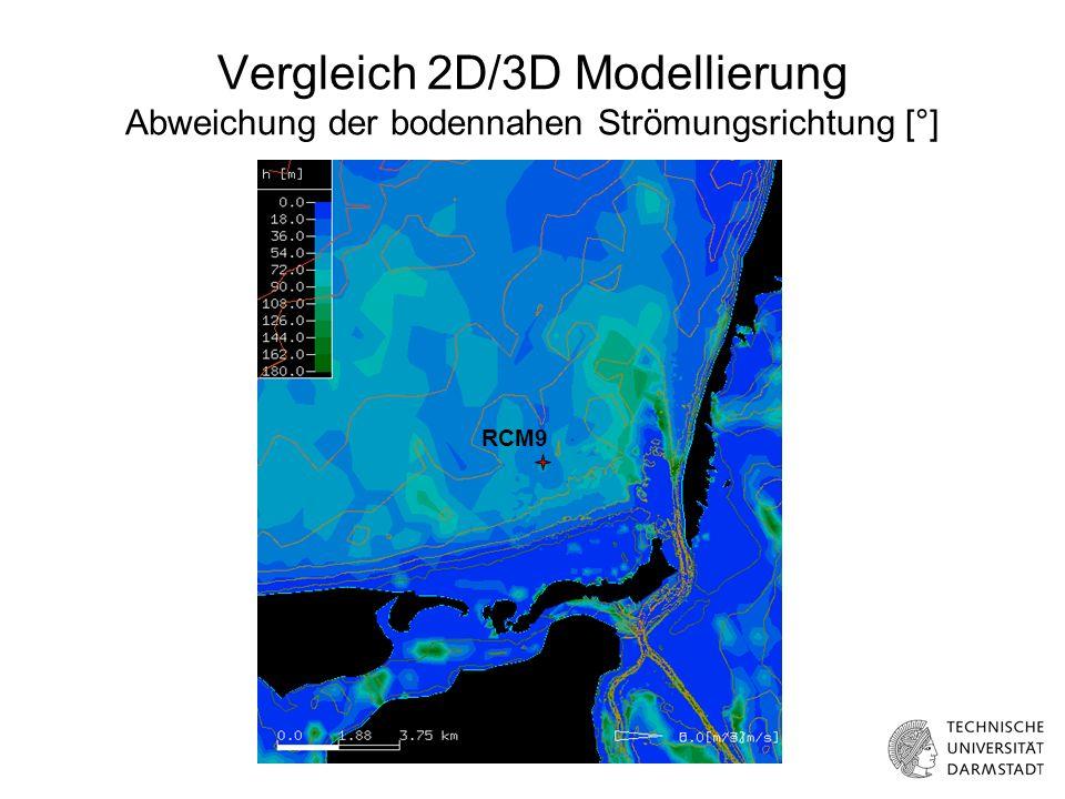 Morphodynamische Modellierung Sohlhöhenentwicklung [m] bei stationären Windlagen (7 Bft.) innerhalb 1 h in den Rinnenabschnitten