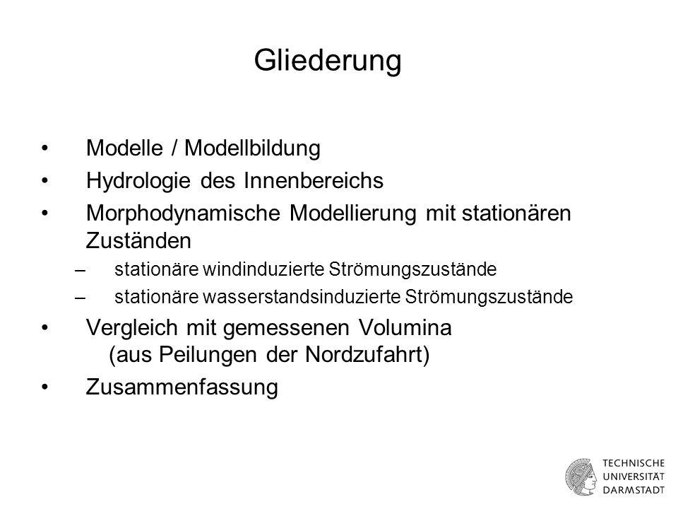 Gliederung Modelle / Modellbildung Hydrologie des Innenbereichs Morphodynamische Modellierung mit stationären Zuständen –stationäre windinduzierte Strömungszustände –stationäre wasserstandsinduzierte Strömungszustände Vergleich mit gemessenen Volumina (aus Peilungen der Nordzufahrt) Zusammenfassung