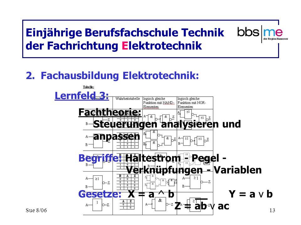 Sue 8/0613 Einjährige Berufsfachschule Technik der Fachrichtung Elektrotechnik 2.Fachausbildung Elektrotechnik: Fachtheorie: Steuerungen analysieren u