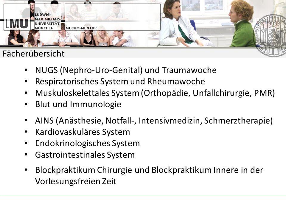 Fächerübersicht NUGS (Nephro-Uro-Genital) und Traumawoche Respiratorisches System und Rheumawoche Muskuloskelettales System (Orthopädie, Unfallchirurgie, PMR) Blut und Immunologie AINS (Anästhesie, Notfall-, Intensivmedizin, Schmerztherapie) Kardiovaskuläres System Endokrinologisches System Gastrointestinales System Blockpraktikum Chirurgie und Blockpraktikum Innere in der Vorlesungsfreien Zeit