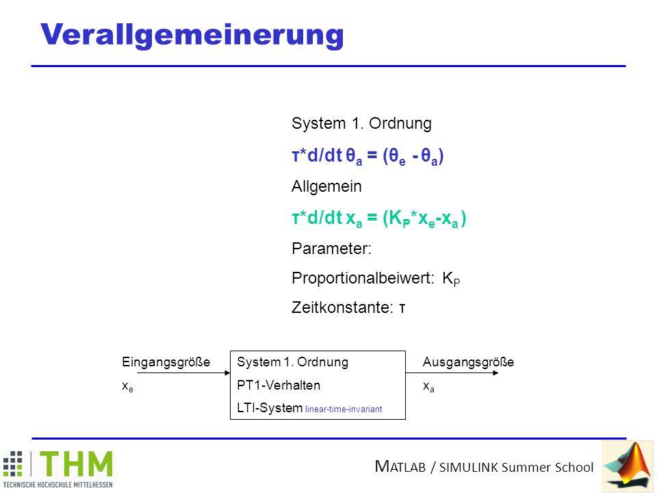 M ATLAB / SIMULINK Summer School Und die Übertragungsfunktion System 1.