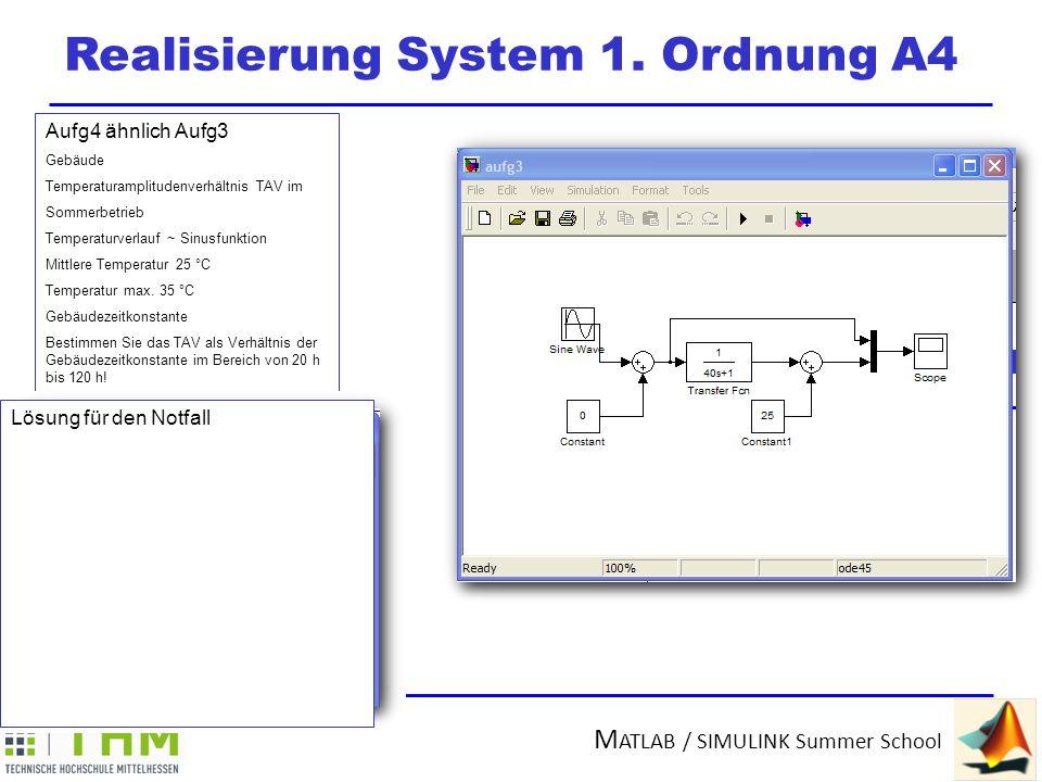 M ATLAB / SIMULINK Summer School Realisierung System 1.