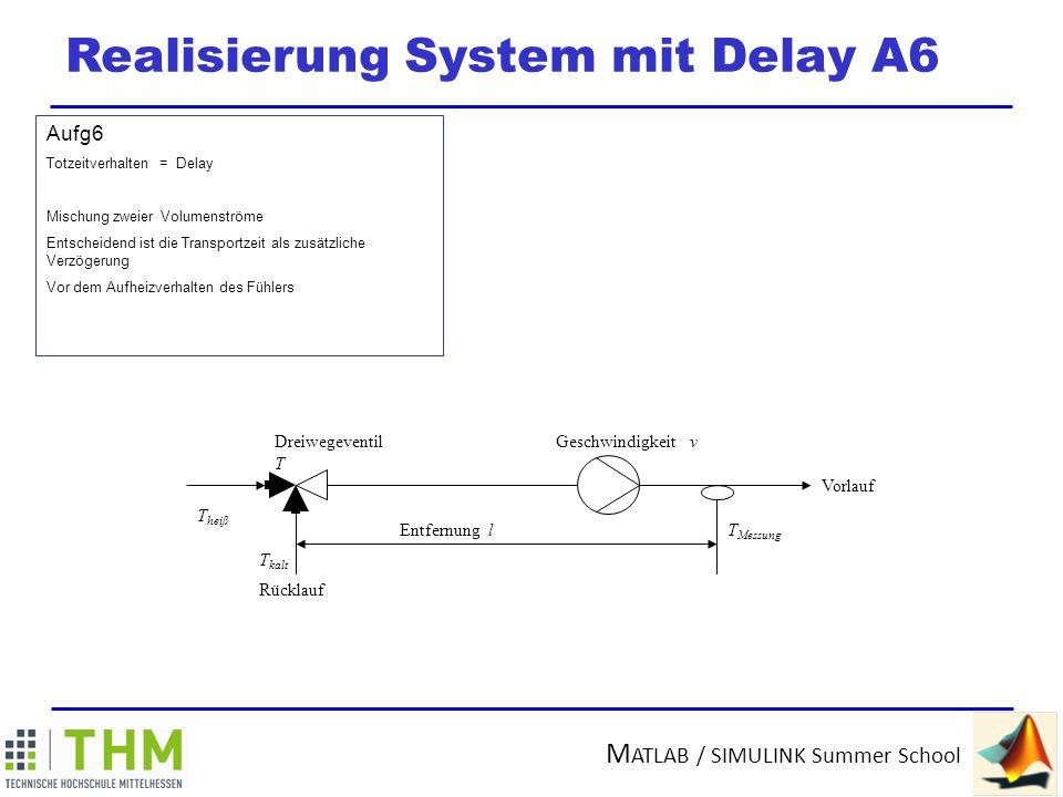 M ATLAB / SIMULINK Summer School Realisierung System mit Delay A6 Dreiwegeventil T Geschwindigkeit v Vorlauf T Messung Entfernung l T kalt Rücklauf T heiß xexe Blocksymbol xaxa Kennwerte: K P = 1