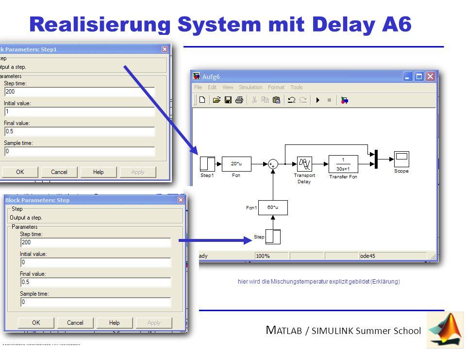 M ATLAB / SIMULINK Summer School Zusatzaufgabe: Voraussagefähigkeit = Systemdenken trainieren Skizzieren Sie vor Realisierung des Simulinkmodells den Zeitverlauf Vergleichen Sie Ihre Voraussage nach Erstellen des Simulinkmodells Denktraining A6
