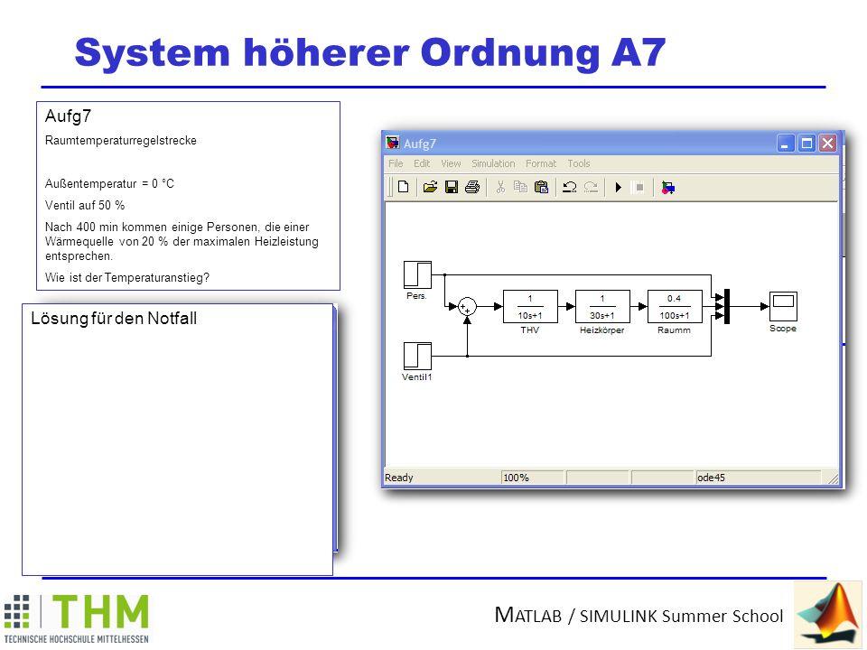 M ATLAB / SIMULINK Summer School Zusatzaufgabe: Voraussagefähigkeit = Systemdenken trainieren Skizzieren Sie vor Realisierung des Simulinkmodells den Zeitverlauf Vergleichen Sie Ihre Voraussage nach Erstellen des Simulinkmodells Denktraining A7