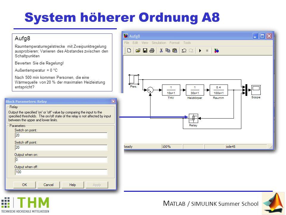 M ATLAB / SIMULINK Summer School Zusatzaufgabe: Voraussagefähigkeit = Systemdenken trainieren Skizzieren Sie vor Realisierung des Simulinkmodells den Zeitverlauf oder beschreiben Sie ihn verbal Vergleichen Sie Ihre Voraussage nach Erstellen des Simulinkmodells Denktraining A8