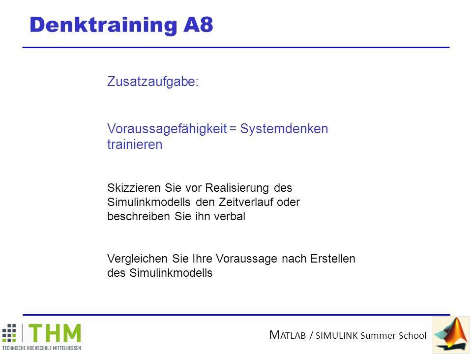 M ATLAB / SIMULINK Summer School Weitere interessante Blöcke Die Ableitung Derivative