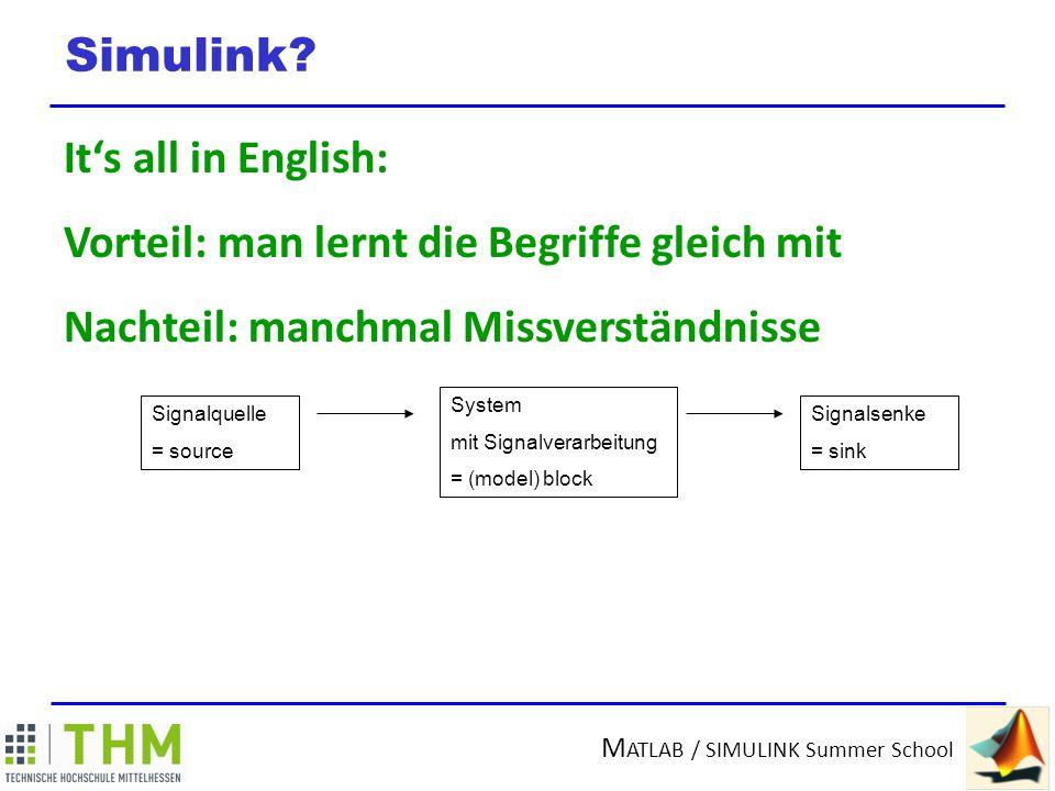 M ATLAB / SIMULINK Summer School Simulink Library Browser Signalquelle = source Signalsenke = sink System mit Signalverarbeitung = model block Programm demonstrieren Unterschied Continous-Discrete