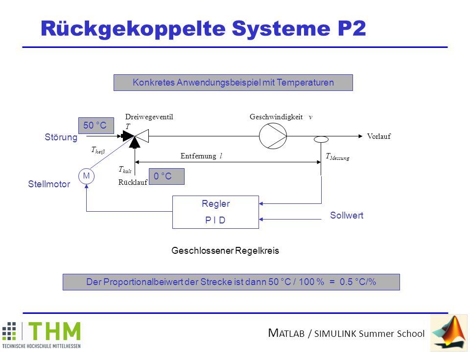 M ATLAB / SIMULINK Summer School Rückgekoppelte Systeme P2 Strecke höherer Ordnung mit PI-Regler Frequenzgang anschaulich machen Nachstellzeit = 100 Der Proportionalbeiwert der Strecke ist dann 50 °C / 100 % = 0.5 °C/%