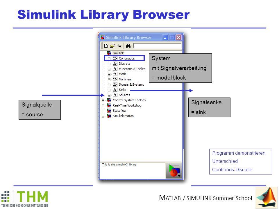 M ATLAB / SIMULINK Summer School Block mit Parametern: source Doppelklick