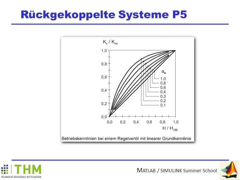 M ATLAB / SIMULINK Summer School Zur Darstellung einer Nichtlinearität kann man eine sogenannte Look- Up-Tabelle benutzen.
