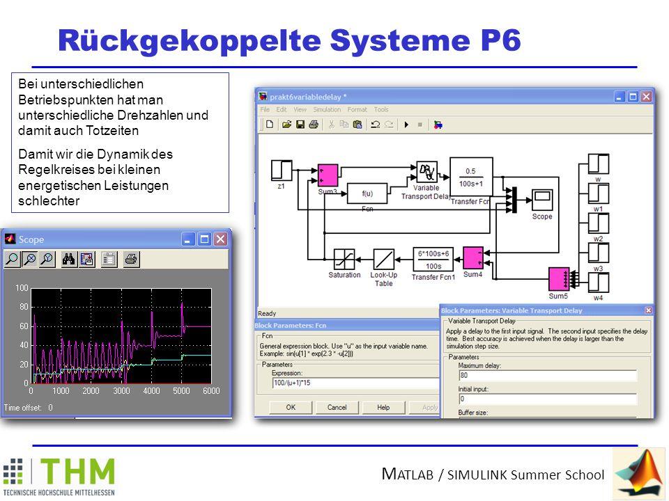 M ATLAB / SIMULINK Summer School Rückgekoppelte Systeme P6 Aufgaben 1.Machen Sie sich die Variation der Totzeit anhand der gegebenen Funktion klar.