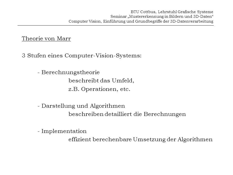 BTU Cottbus, Lehrstuhl Grafische Systeme Seminar Mustererkennung in Bildern und 3D-Daten Computer Vision, Einführung und Grundbegriffe der 3D-Datenver