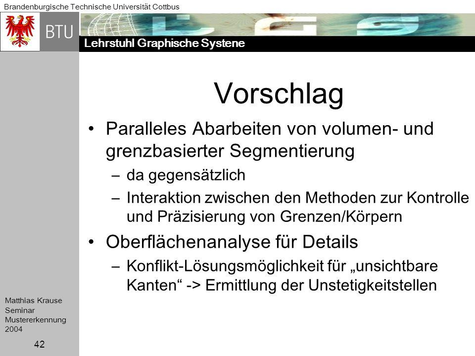 Lehrstuhl Graphische Systene Brandenburgische Technische Universität Cottbus Matthias Krause Seminar Mustererkennung 2004 42 Vorschlag Paralleles Abar