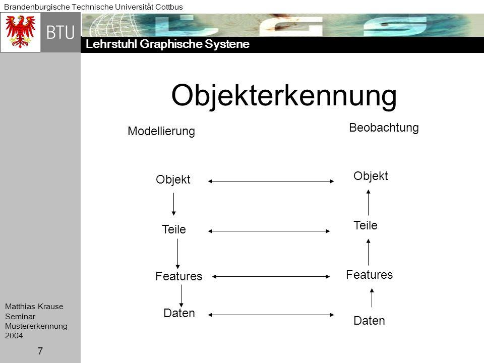 Lehrstuhl Graphische Systene Brandenburgische Technische Universität Cottbus Matthias Krause Seminar Mustererkennung 2004 7 Objekterkennung Objekt Tei