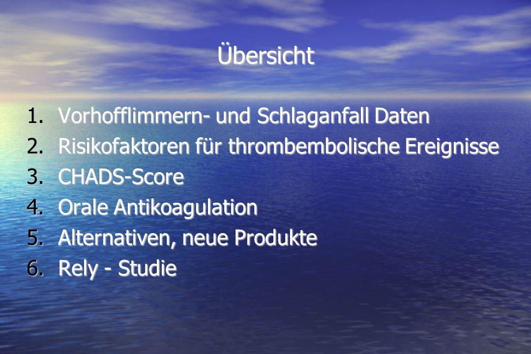 Vorhofflimmern: Ca.1.0 Mio. betroffene in Deutschland.