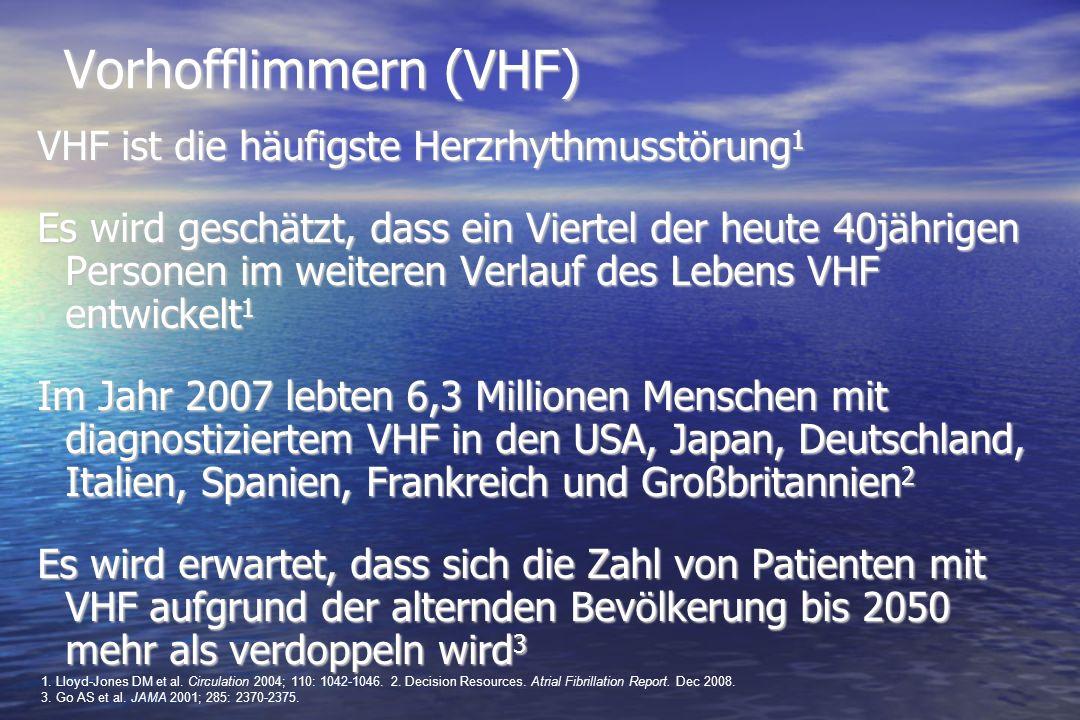 VHF erhöht das Schlaganfallrisiko VHF ist mit einem pro-thrombotischen Status assoziiert ~ fünffach erhöhtes Schlaganfallrisiko 1 Bei Patienten mit paroxysmalem oder persistierendem VHF ist das Schlaganfallrisiko gleich hoch 2,3 Der kardioembolische Schlaganfall hat eine 30-Tages- Mortalität von 25 % 4 Ein mit VHF in Zusammenhang stehender Schlaganfall hat eine 1-Jahres-Mortalität von ~50 % 5 1.