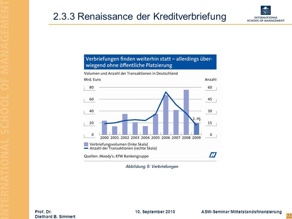 Prof. Dr. Diethard B. Simmert ASW-Seminar Mittelstandsfinanzierung10. September 2010 22 2.3.3 Renaissance der Kreditverbriefung Abbildung 8: Verbriefu