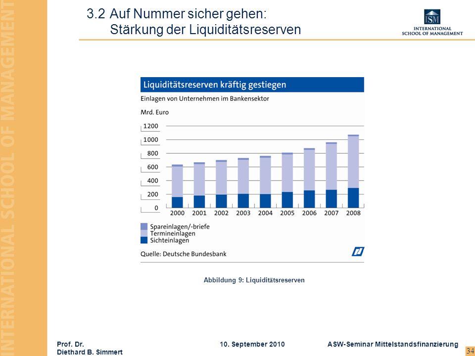 Prof. Dr. Diethard B. Simmert ASW-Seminar Mittelstandsfinanzierung10. September 2010 34 3.2Auf Nummer sicher gehen: Stärkung der Liquiditätsreserven A