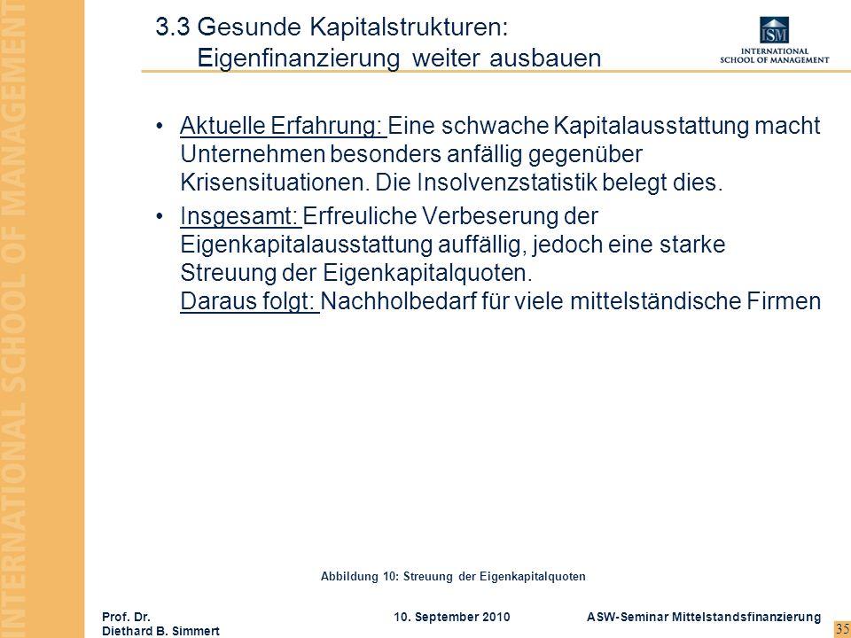 Prof. Dr. Diethard B. Simmert ASW-Seminar Mittelstandsfinanzierung10. September 2010 35 Aktuelle Erfahrung: Eine schwache Kapitalausstattung macht Unt