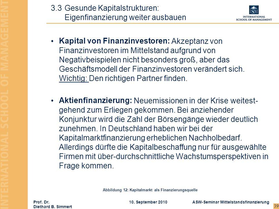 Prof. Dr. Diethard B. Simmert ASW-Seminar Mittelstandsfinanzierung10. September 2010 39 Kapital von Finanzinvestoren: Akzeptanz von Finanzinvestoren i