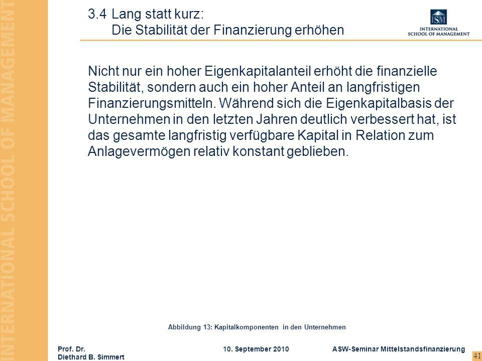 Prof. Dr. Diethard B. Simmert ASW-Seminar Mittelstandsfinanzierung10. September 2010 41 Nicht nur ein hoher Eigenkapitalanteil erhöht die finanzielle