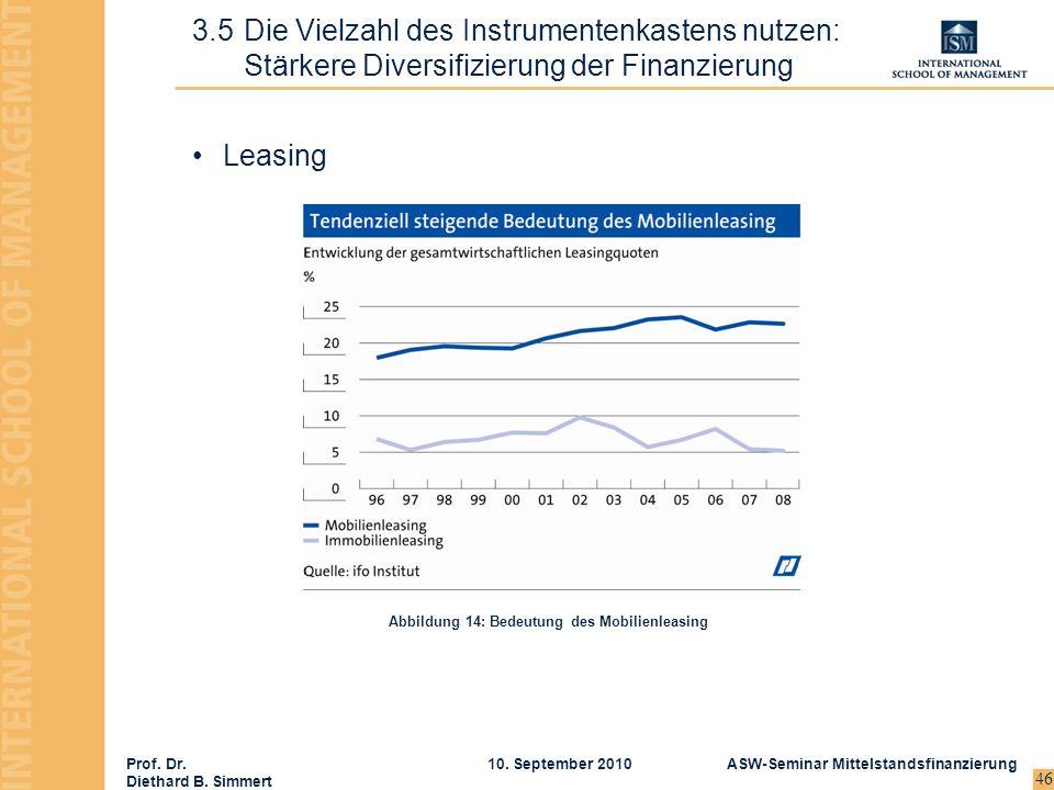 Prof. Dr. Diethard B. Simmert ASW-Seminar Mittelstandsfinanzierung10. September 2010 46 Leasing 3.5Die Vielzahl des Instrumentenkastens nutzen: Stärke
