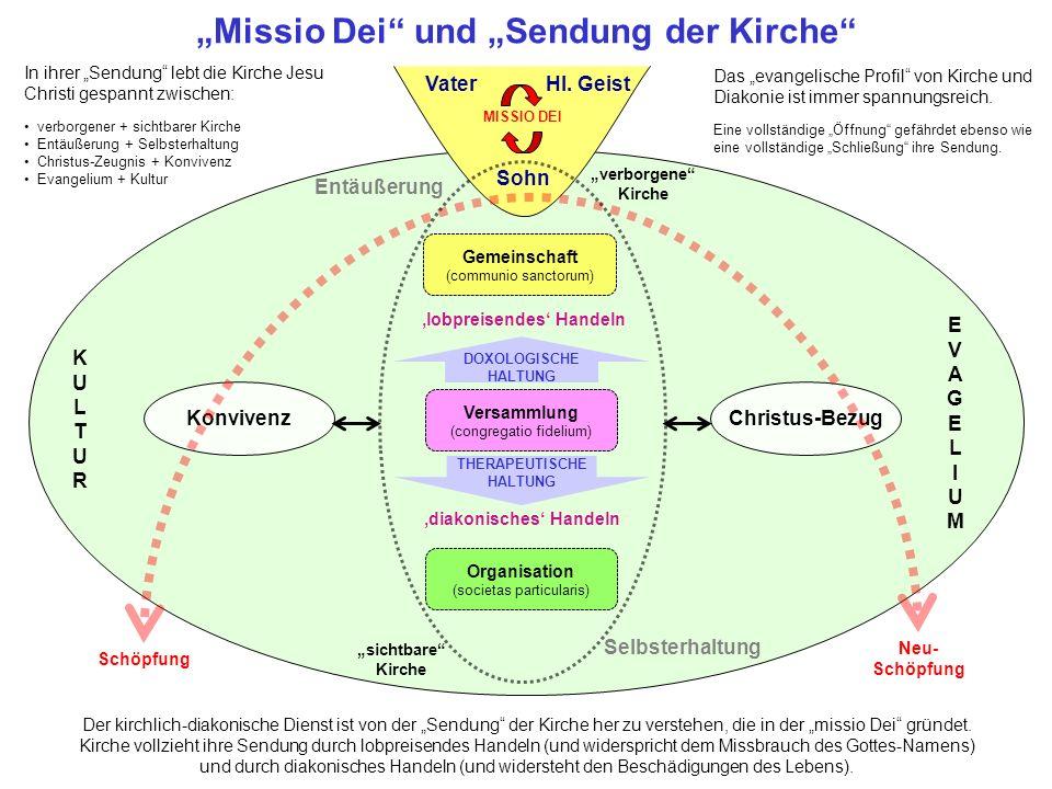 KULTURKULTUR Missio Dei und Sendung der Kirche Entäußerung Christus-Bezug Der kirchlich-diakonische Dienst ist von der Sendung der Kirche her zu verst