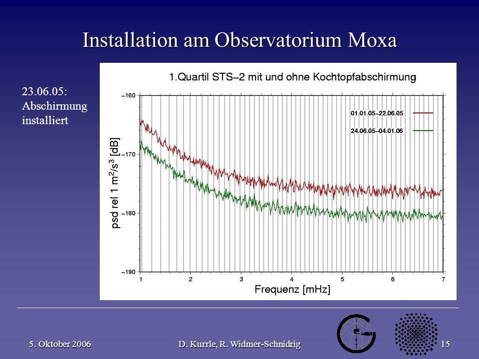 5. Oktober 2006D. Kurrle, R. Widmer-Schnidrig15 Installation am Observatorium Moxa 23.06.05: Abschirmung installiert