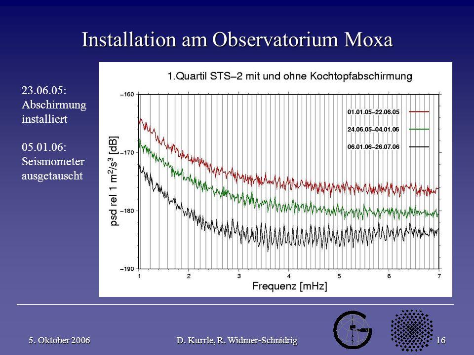 5. Oktober 2006D. Kurrle, R. Widmer-Schnidrig16 Installation am Observatorium Moxa 23.06.05: Abschirmung installiert 05.01.06: Seismometer ausgetausch