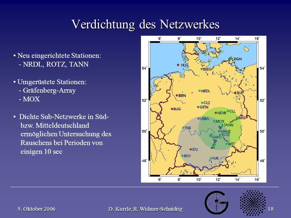 5. Oktober 2006D. Kurrle, R. Widmer-Schnidrig18 Verdichtung des Netzwerkes Neu eingerichtete Stationen: - NRDL, ROTZ, TANN Umgerüstete Stationen: - Gr