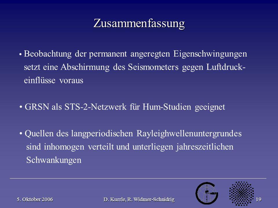5. Oktober 2006D. Kurrle, R. Widmer-Schnidrig19 Zusammenfassung Beobachtung der permanent angeregten Eigenschwingungen setzt eine Abschirmung des Seis