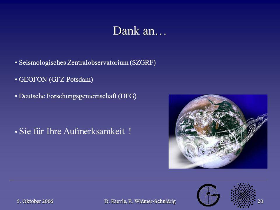 5. Oktober 2006D. Kurrle, R. Widmer-Schnidrig20 Dank an… Seismologisches Zentralobservatorium (SZGRF) GEOFON (GFZ Potsdam) Deutsche Forschungsgemeinsc