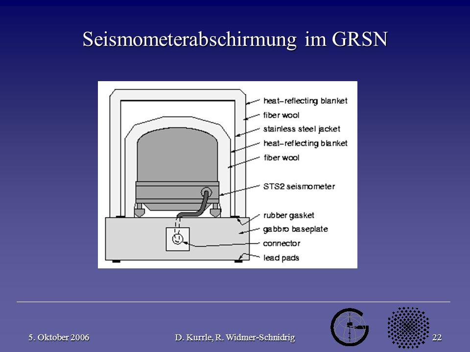 5. Oktober 2006D. Kurrle, R. Widmer-Schnidrig22 Seismometerabschirmung im GRSN