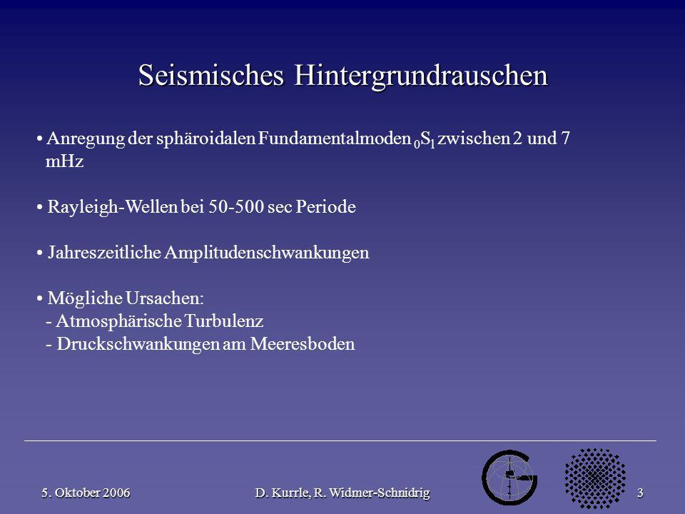 5. Oktober 2006D. Kurrle, R. Widmer-Schnidrig3 Seismisches Hintergrundrauschen Anregung der sphäroidalen Fundamentalmoden 0 S l zwischen 2 und 7 mHz R
