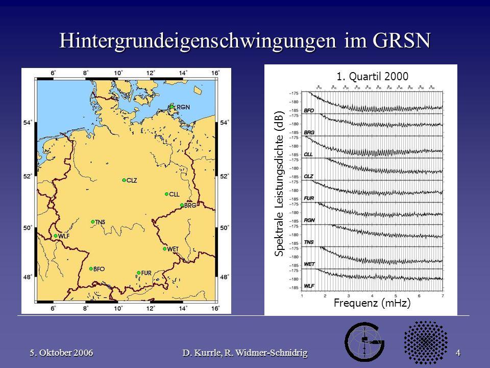 5. Oktober 2006D. Kurrle, R. Widmer-Schnidrig4 Hintergrundeigenschwingungen im GRSN Frequenz ( mHz ) 1. Quartil 2000 Spektrale Leistungsdichte (dB)