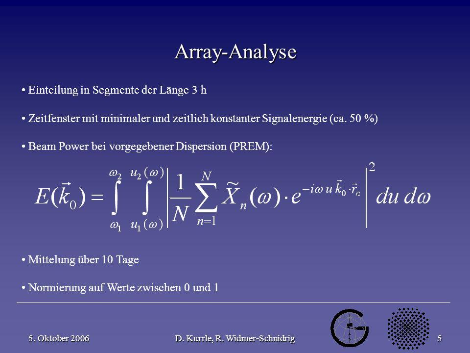 5. Oktober 2006D. Kurrle, R. Widmer-Schnidrig5 Array-Analyse Einteilung in Segmente der Länge 3 h Zeitfenster mit minimaler und zeitlich konstanter Si