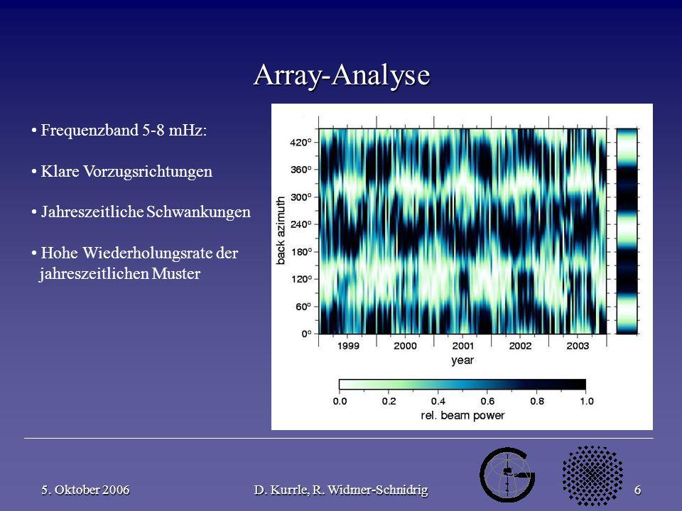 5. Oktober 2006D. Kurrle, R. Widmer-Schnidrig6 Array-Analyse Frequenzband 5-8 mHz: Klare Vorzugsrichtungen Jahreszeitliche Schwankungen Hohe Wiederhol