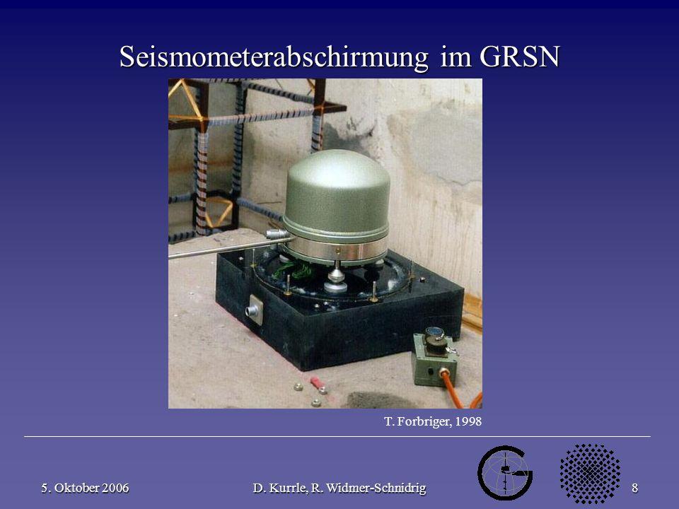 5. Oktober 2006D. Kurrle, R. Widmer-Schnidrig9 Seismometerabschirmung im GRSN T. Forbriger, 1998