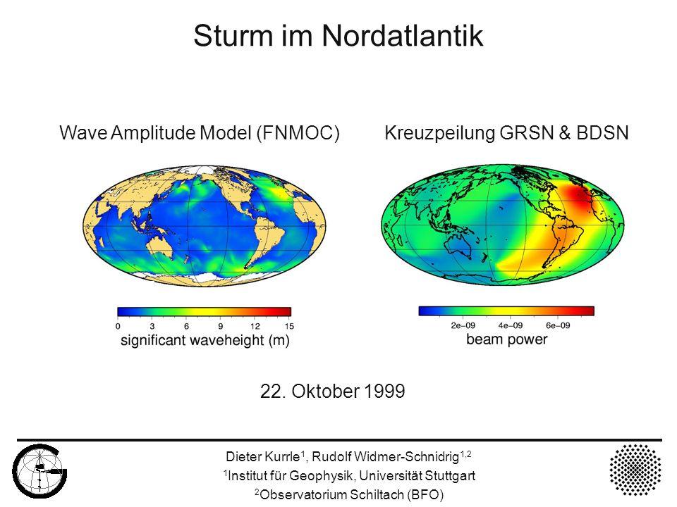 22. Oktober 1999 Sturm im Nordatlantik Wave Amplitude Model (FNMOC) Kreuzpeilung GRSN & BDSN Dieter Kurrle 1, Rudolf Widmer-Schnidrig 1,2 1 Institut f